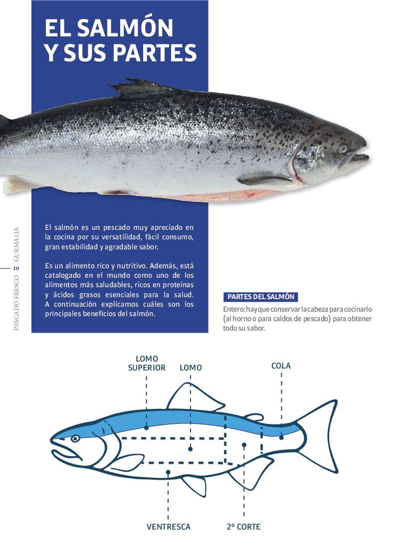 Catálogo Pescado Fresco  - Pag. 010