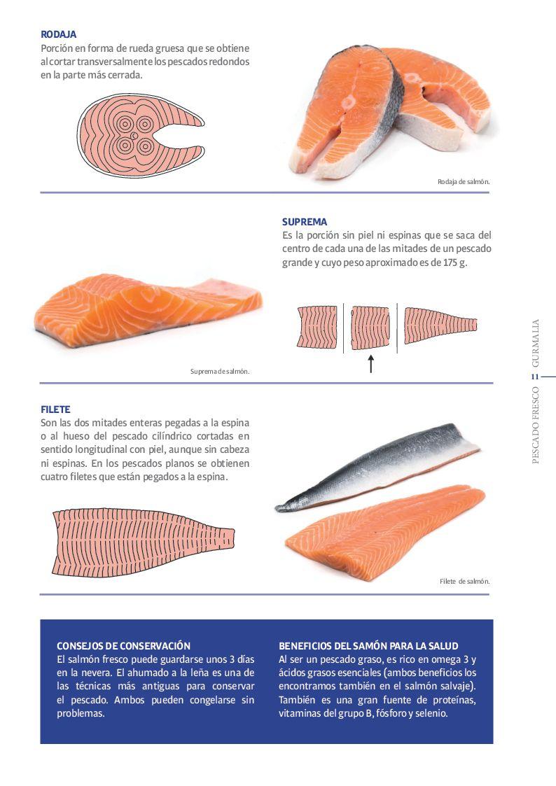 Catálogo Pescado Fresco  - Pag. 011