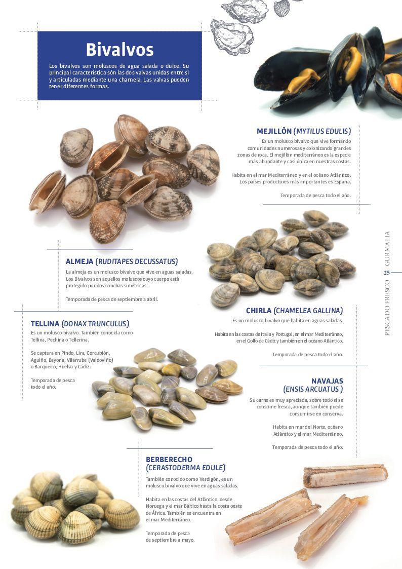 Catálogo Pescado Fresco  - Pag. 025